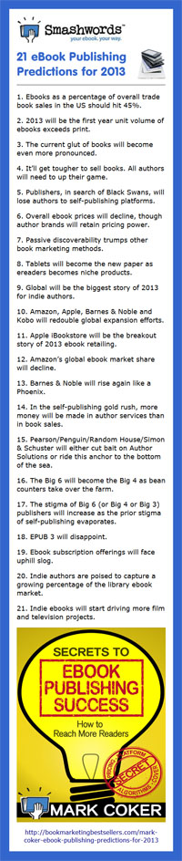 21 Predictions for eBook Publishing in 2013