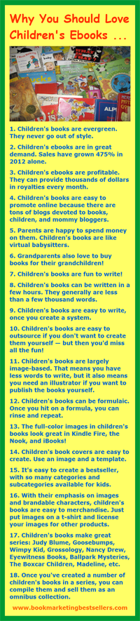 Children's Ebooks Infographic