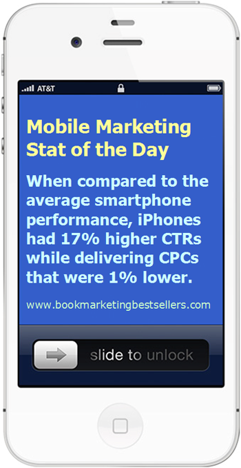 Mobile Marketing Stat of the Day #7