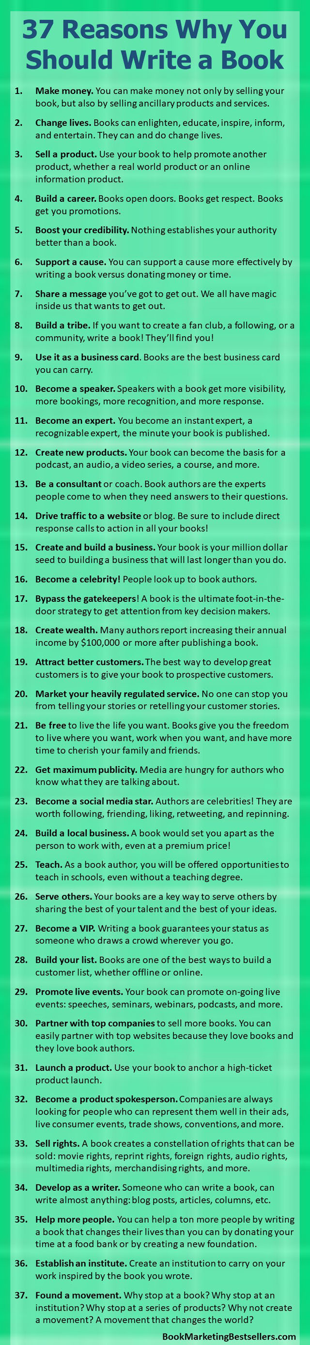 37 Reasons to Write a Book: The sooner you write a book, the better (for you and your business). You can certainly write a book within the next 60 days! But money isn't the only reason to write a book. You can change the world!