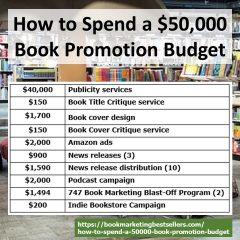 $50,000 Book Promotion Budget